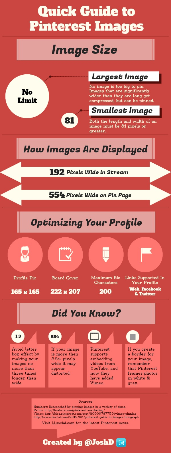 Infographie optimisation images sur Pinterest
