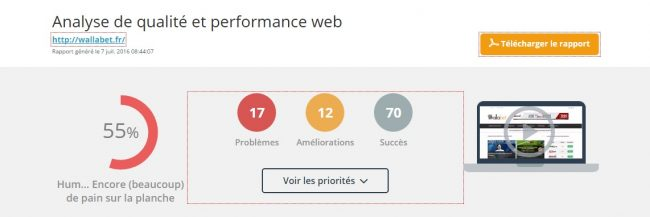 Dareboost : tableau de performance